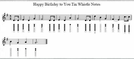 Happy Birthday Tin Whistle Sheet Music