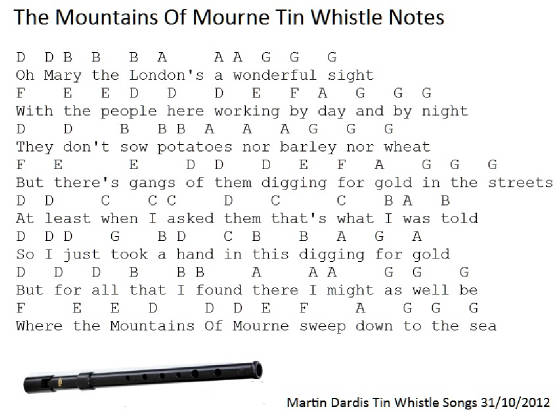 Mountains Of Mourne Tin Whistle Learner Notes