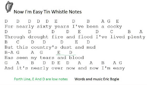 Now I'm Easy Tin Whistle Letter Music