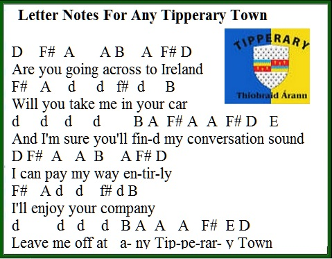 Any Tipperary Town Music Letter Notes