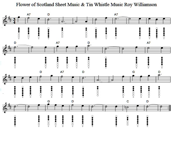 flower-of-scotland-sheet-music-and-tin-whistle.jpg