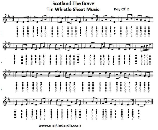 scotland-the-brave-tin-whistle-sheet-music-tab.jpg