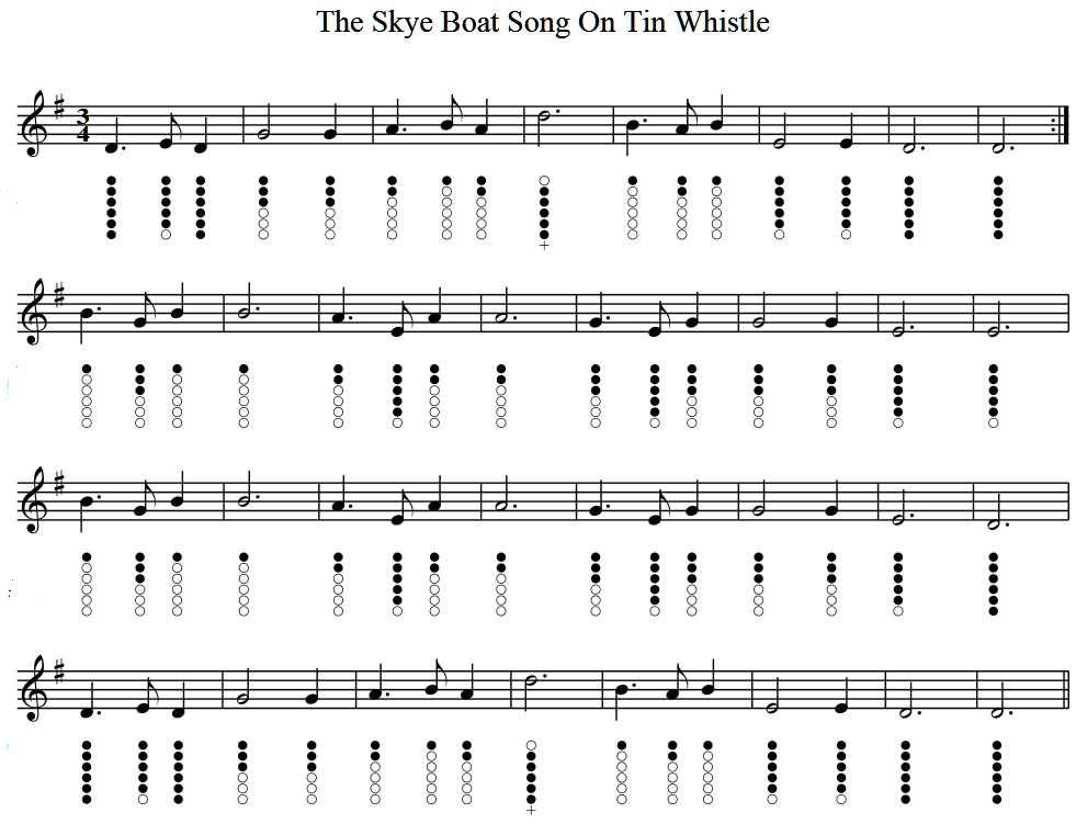 skye-boat-son-tin-whistle-music-notes.jpg