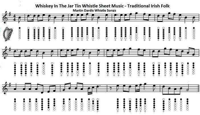 whiskey-in-the-jar-tin-whistle-sheet-music.jpg