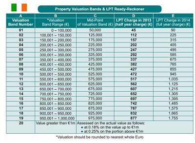 property-tax-valuation-guide_opt.jpg?137